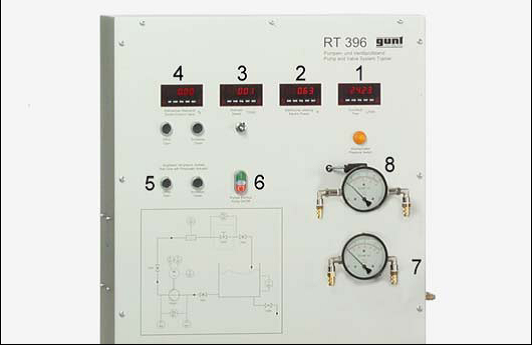 Control panel with system diagram an