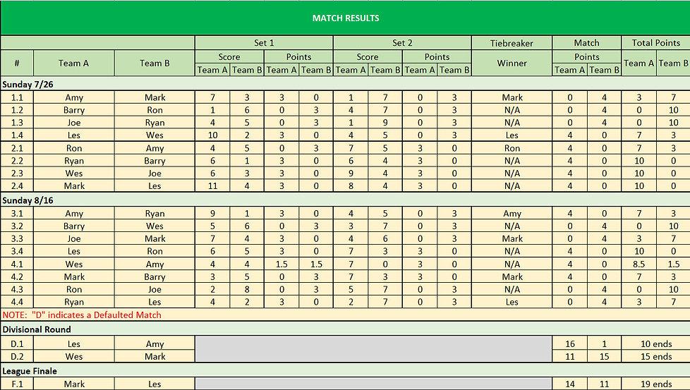 Match Results Final.jpg