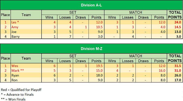 Standings Final.jpg