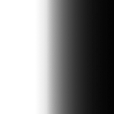 Padrão black