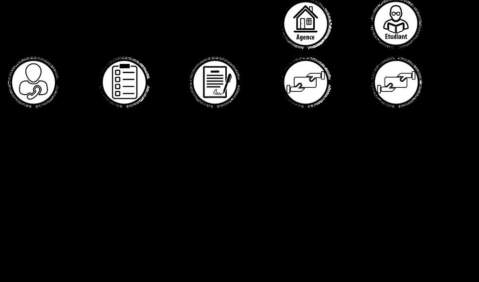 Schéma_étapes_processus.png