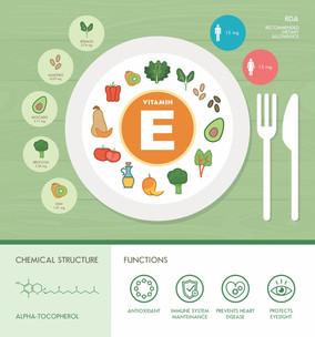 9 Signs You're Vitamin E Deficient