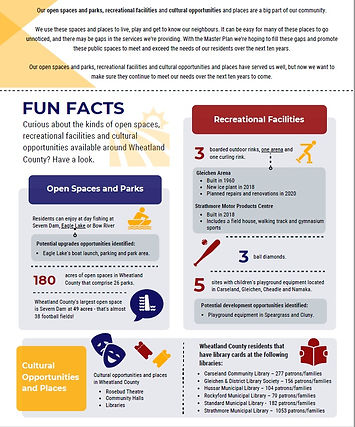 WC update infographics.jpg