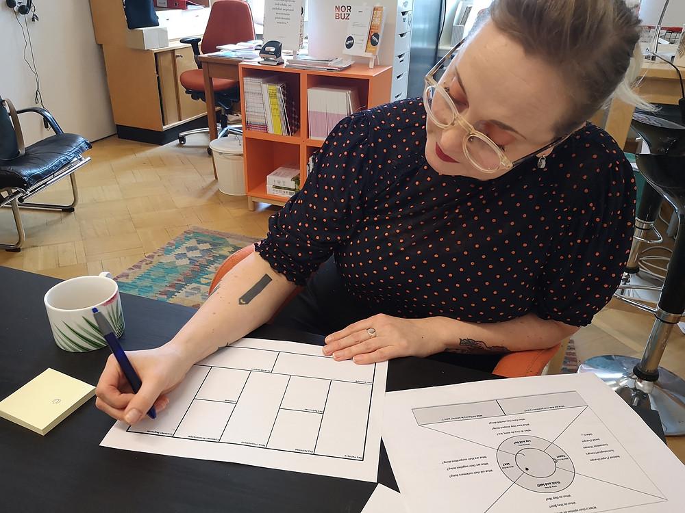 Marjo Oliva täyttää Business Model Canvas -taulukkoa.
