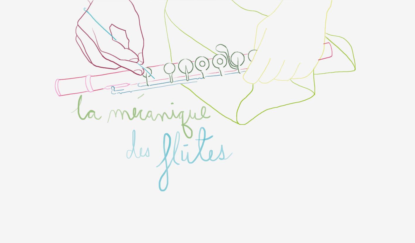 La mécanique des flûtes Dominique Charland