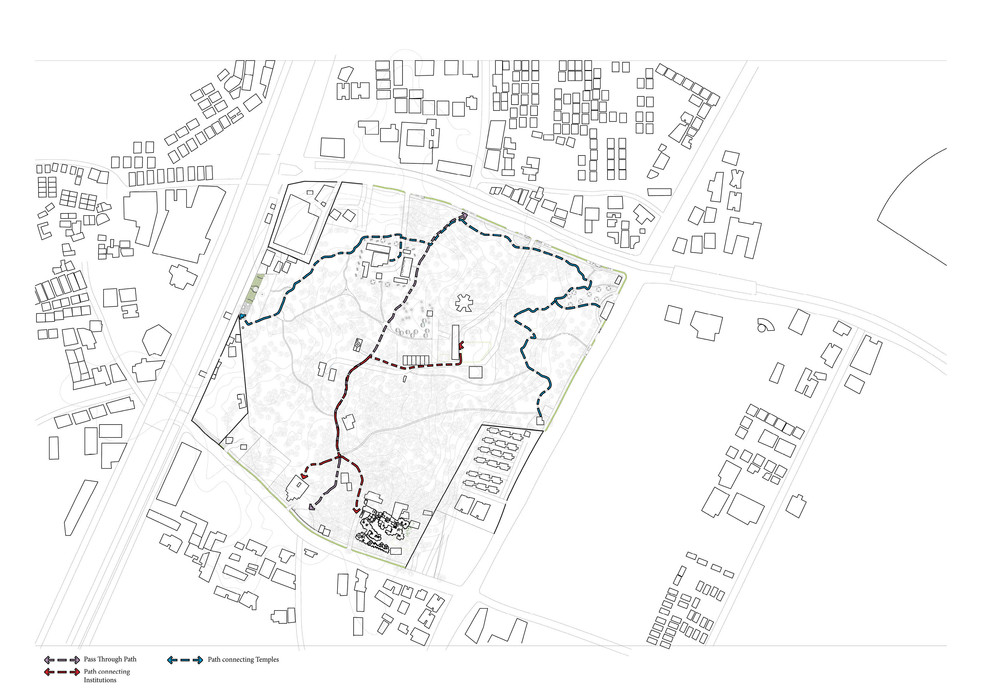 The Different types of proposed paths