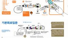 littleBits 한국어 메뉴얼