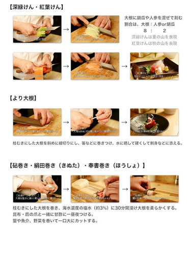 無料公開版 大根の桂むきテキスト_page-0006.jpg
