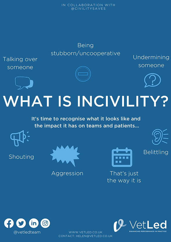 What is Incivility Image.png