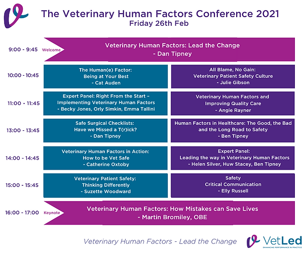 The Veterinary Human Factors Conference