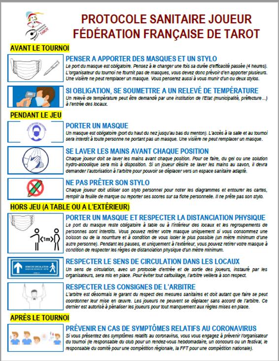 Protocole sanitaire Joueur et organisateur