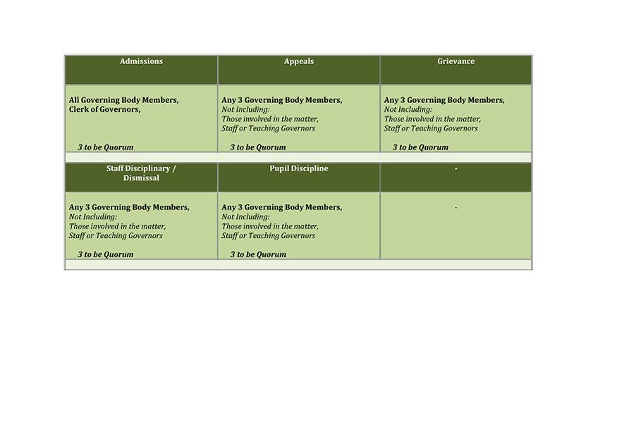 7. St Peters - Committees2B.jpg