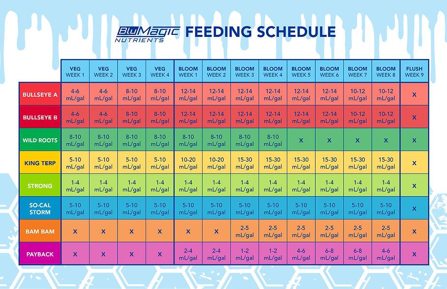 BlueMagic Feeding Schedule.jpg