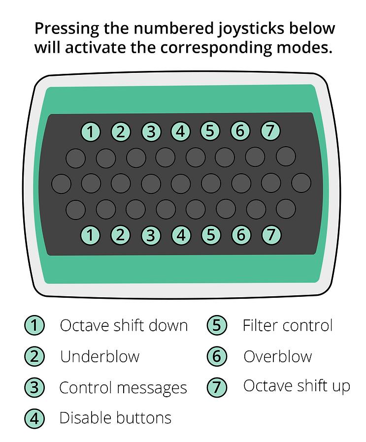 Joyst - Button Features