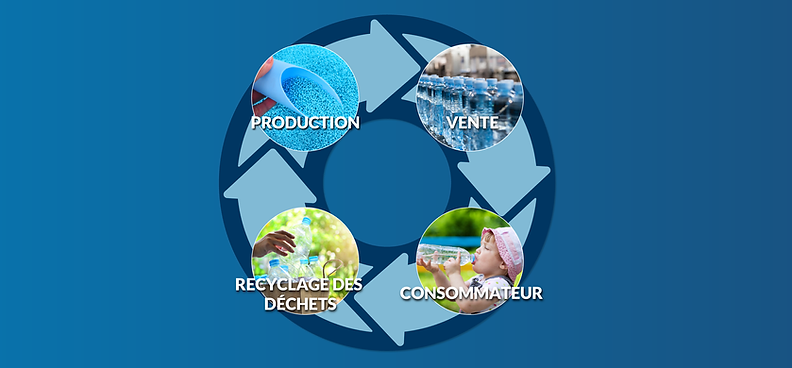 Plastic Lifecycle blog graphics-FR_02.png