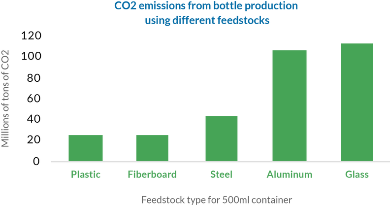 Sustainability-chart.png