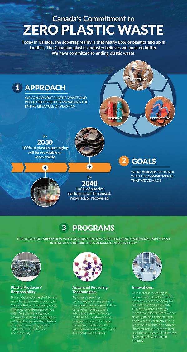 CIAC_infographic_v5-1.png