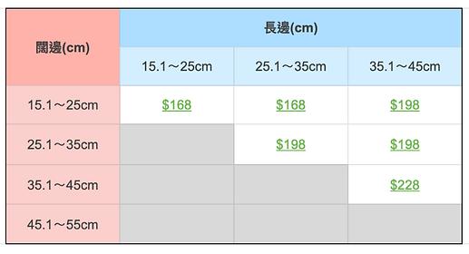 訂造小型木框價格表.png