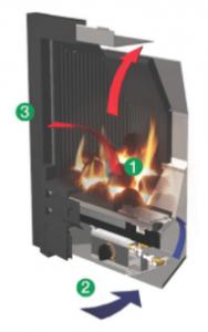 Logic-Hotbox-diagram.png