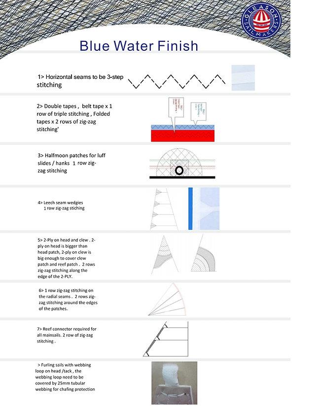 Sail Specs All-P[3].jpg
