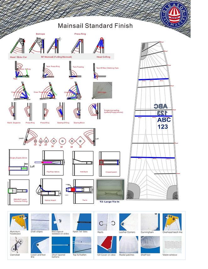 Sail Specs All-P[1].jpg