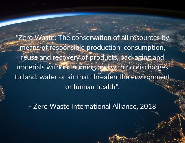 Zero Waste International Alliance quote