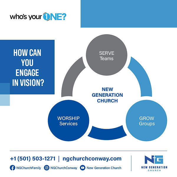 NGC - Your One-How.jpg