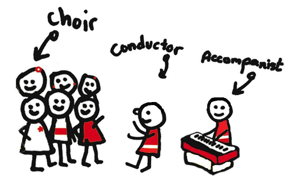 Chorale Pop et Classique
