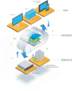 platform-diagram.png