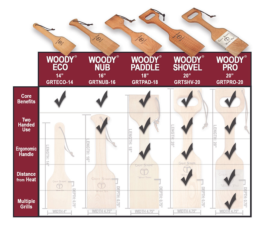 Model Chart.jpg