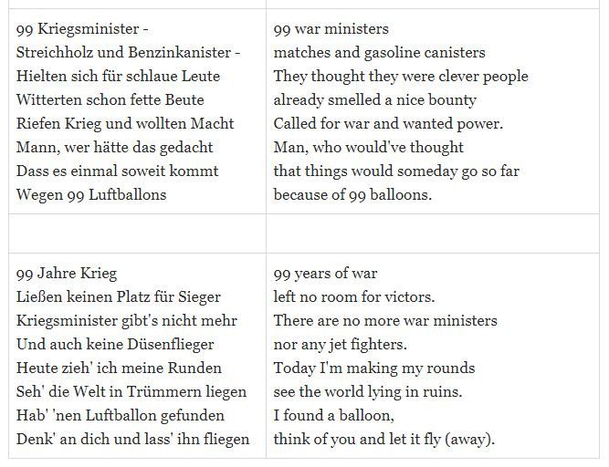 99 Red Balloons German lyrics
