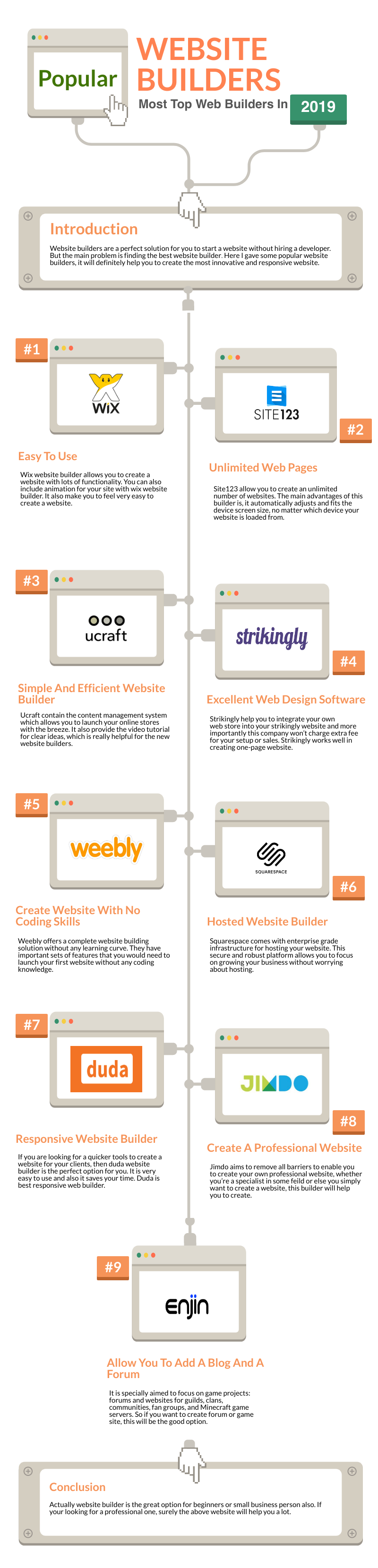 Top Website Design Platforms