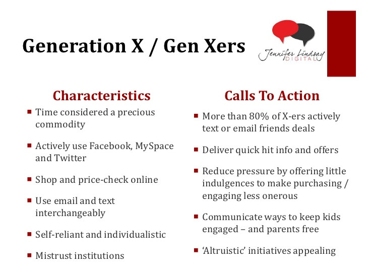 generation x facts