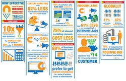 Inbound Marketing Infograph