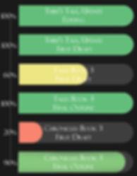 Progress Chart.jpg