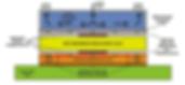 NIST Calibration system.png