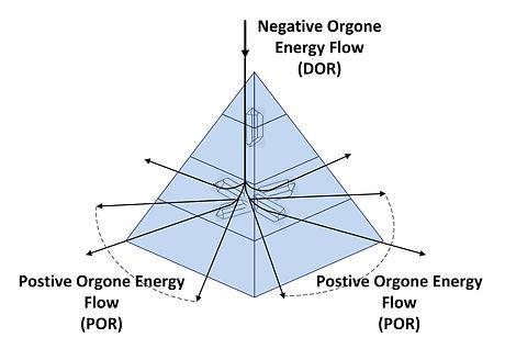 energy flow diagram.jpg