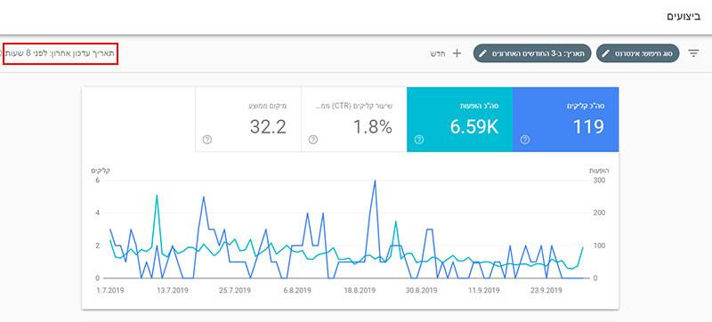 קבלת נתוני ביצועים עדכניים של האתר
