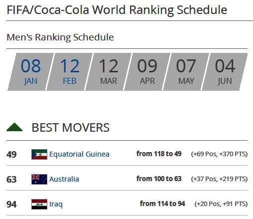 Esteban Becker Ranking FIFA.jpg