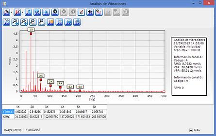 Espectro de velocidad de 1600 líneas
