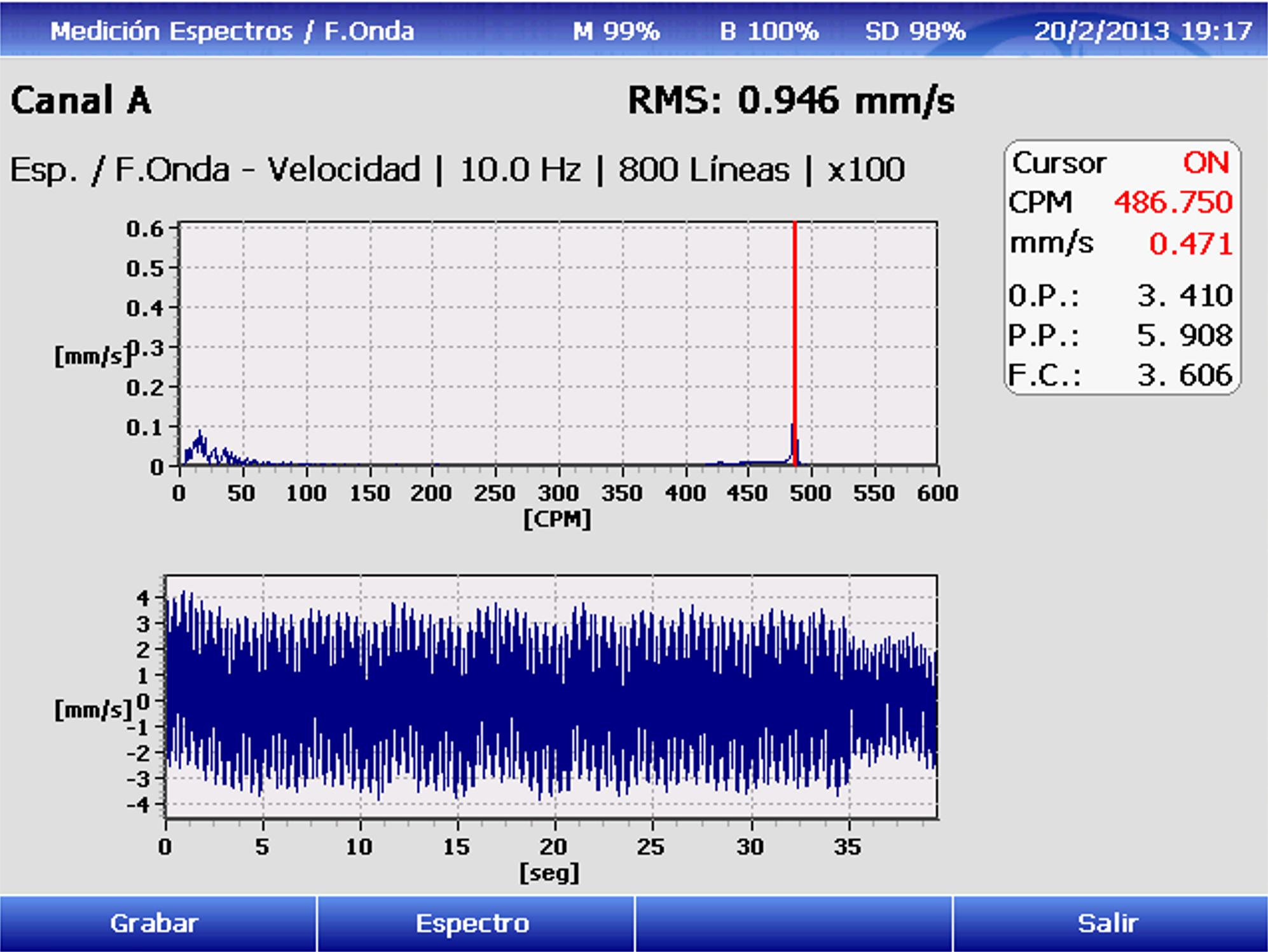espectro de vibracion con FO