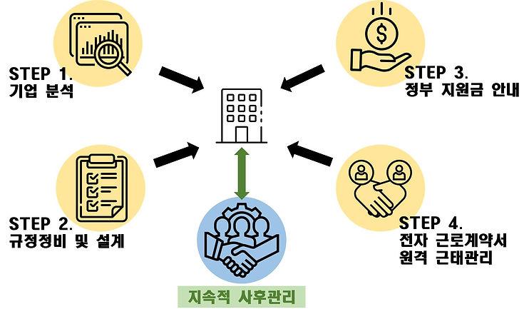 서비스제공계획.jpg