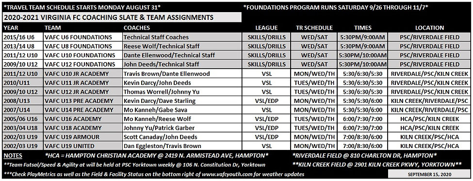 2020-21 VAFC Team Assignments & TR Sched