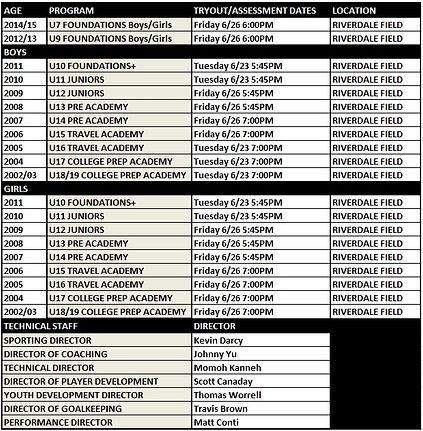 2020-21 VAFC Tryouts 6-24 Updated.jpg