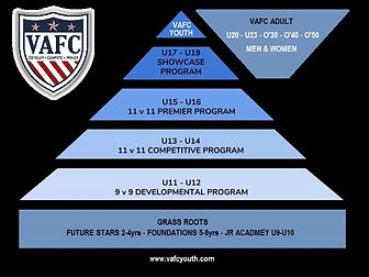 VAFC CLUB PYRAMID II 3-30-19.jpg