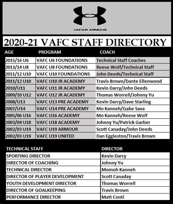 2020-21 VAFC COACHES & DIRECTOR SLATE 9-