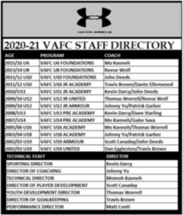 2020-21 VAFC COACHES & DIRECTOR SLATE 7-