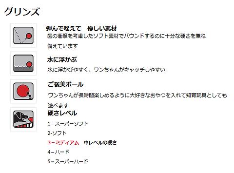 グリンツ日本語表記.png