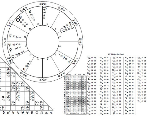 Youtube心理占星術プロコース全12回 石塚隆一講師