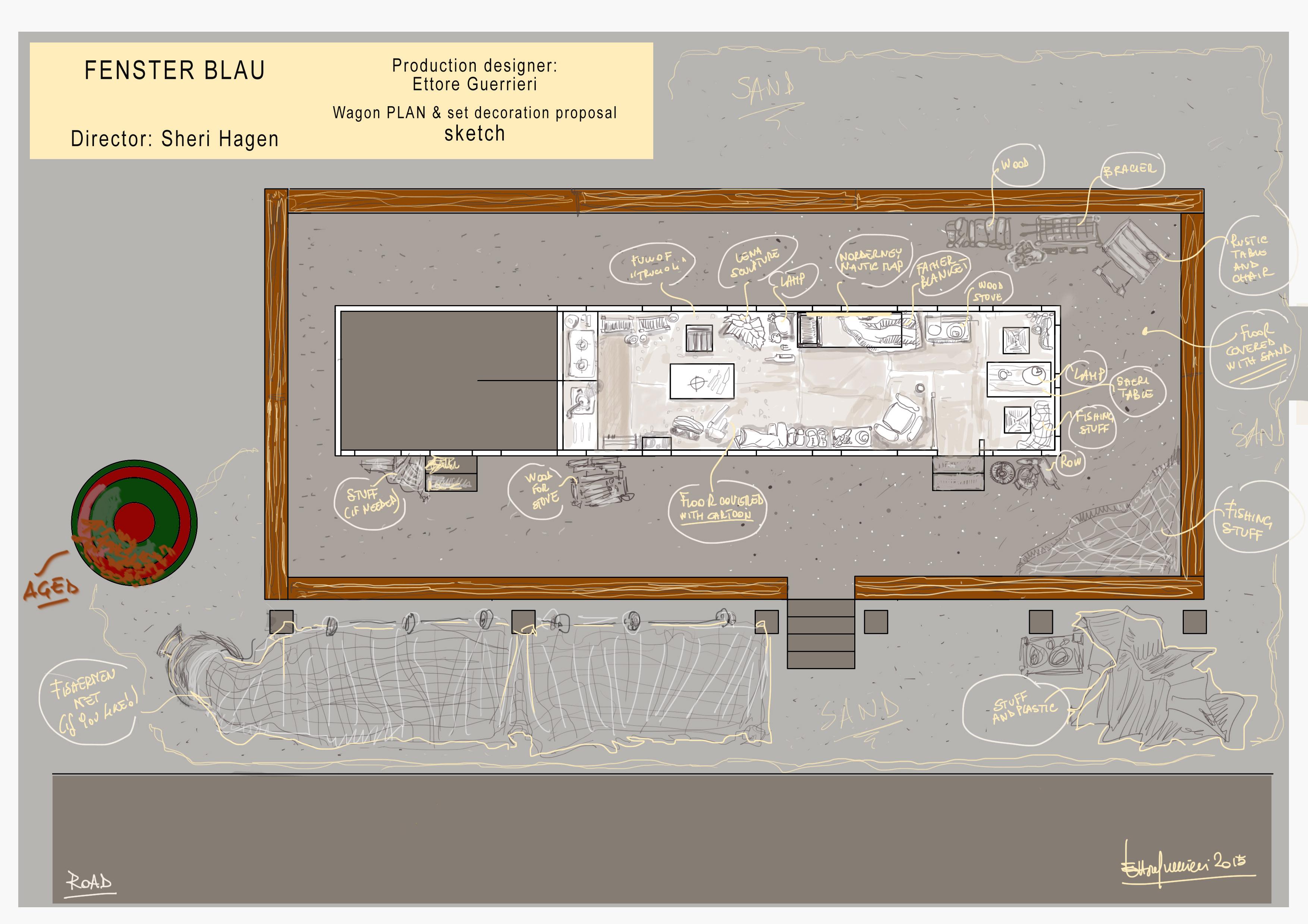 wagon plan decor